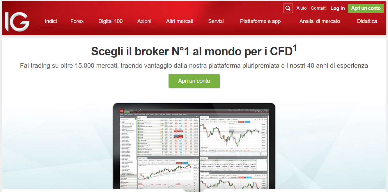 ig trading cfd