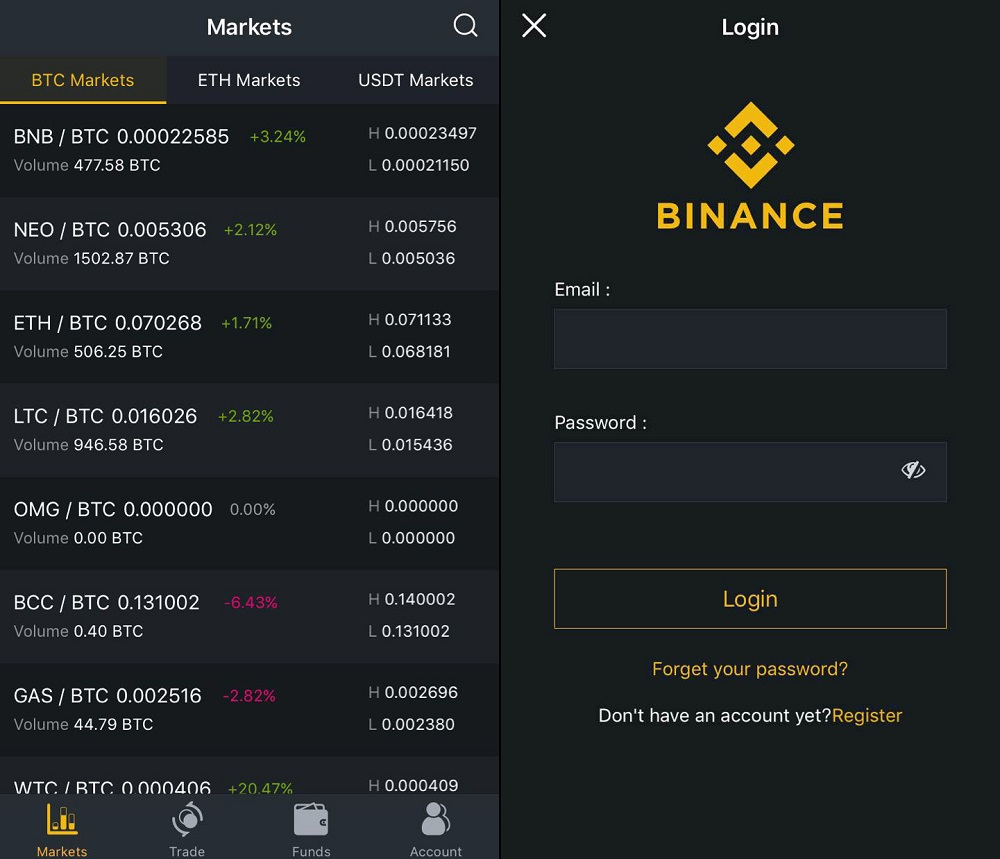 binance -come parire un account