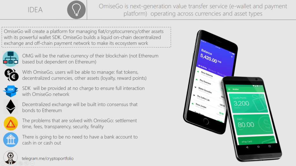 omisego-tokens-on-ethereum-blockchain