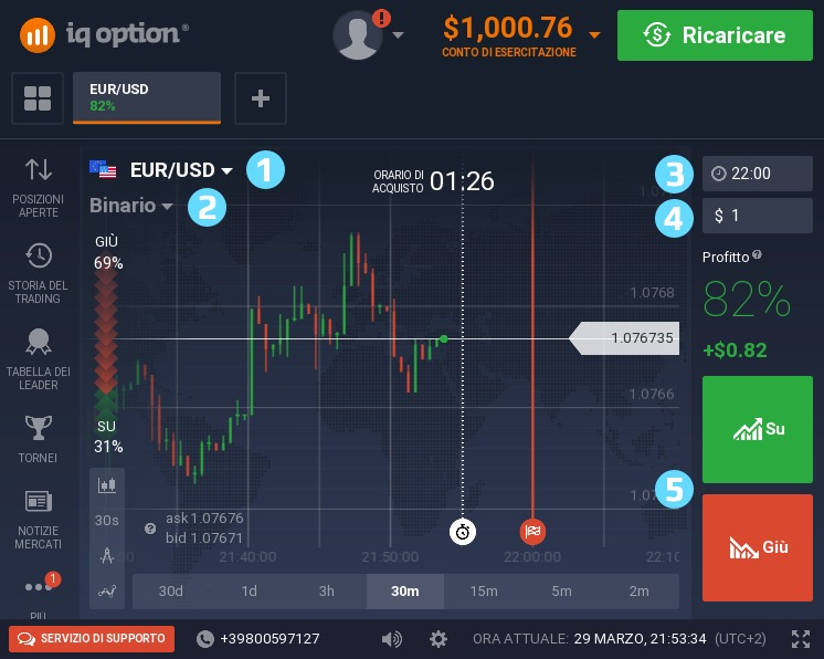 come-fare-trading-con-piattaforma-iq-option 6