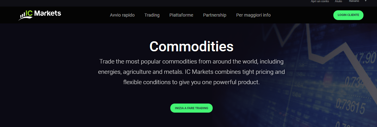 IC Markets commodities trading