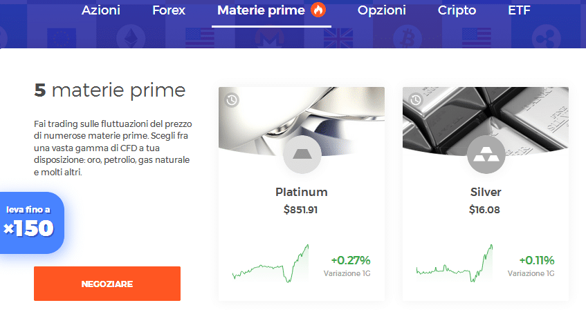 Iq Option trading materie prime